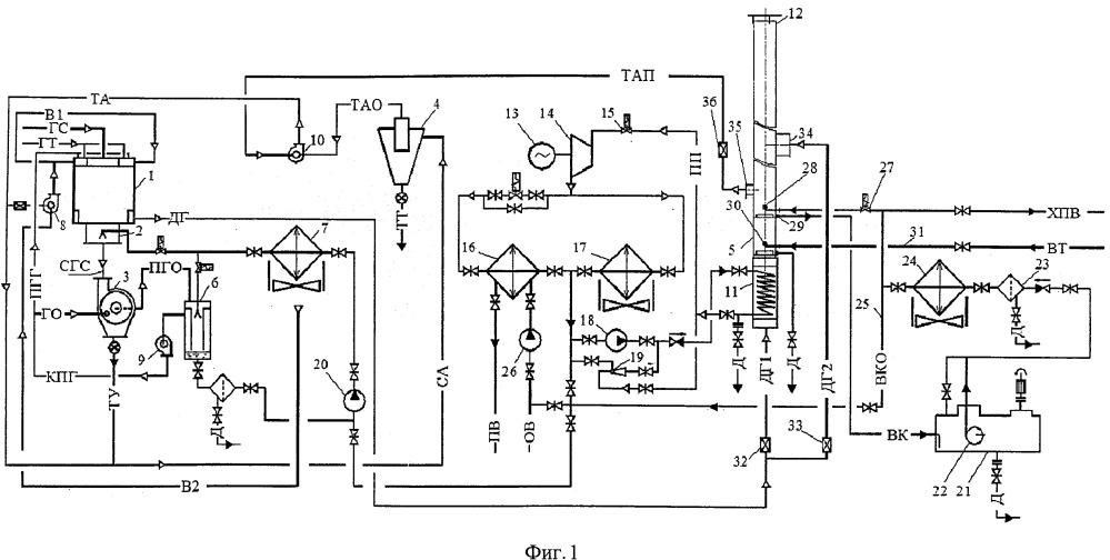 Установка для производства технического (термического) углерода из газообразного углеводородного сырья