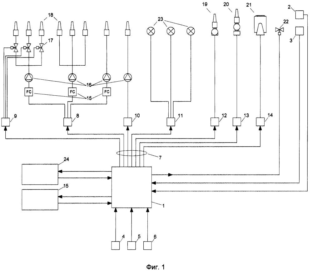 Автоматическая система управления светомузыкальным фонтаном