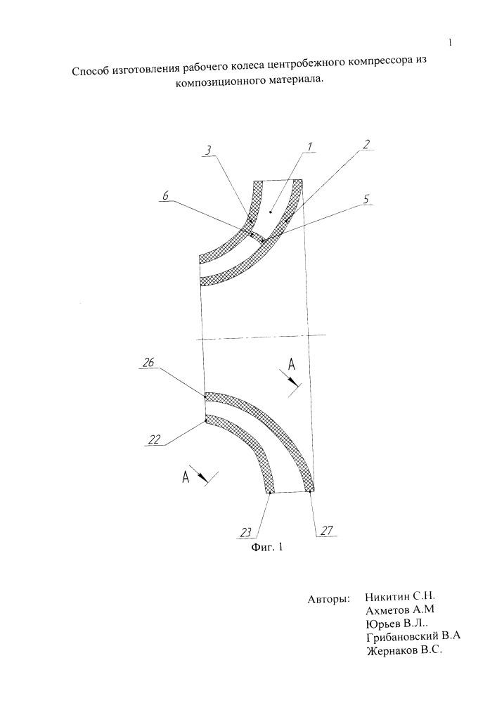 Способ изготовления рабочего колеса центробежного компрессора из композиционного материала