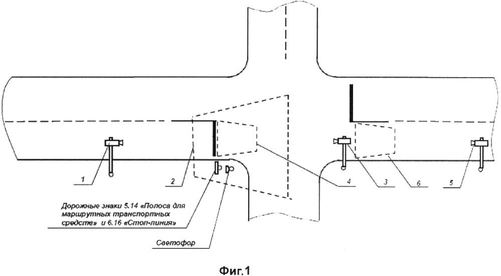 Способ контроля дорожного движения на участке дороги с выделенной полосой для маршрутного транспортного средства