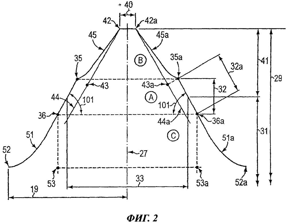 Высокоэффективный резьбонарезной винт/болт для использования с ненарезным гаечным крепежным элементом