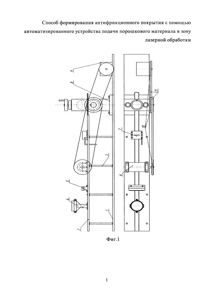Способ формирования антифрикционного покрытия с помощью автоматизированного устройства подачи порошкового материала в зону лазерной обработки
