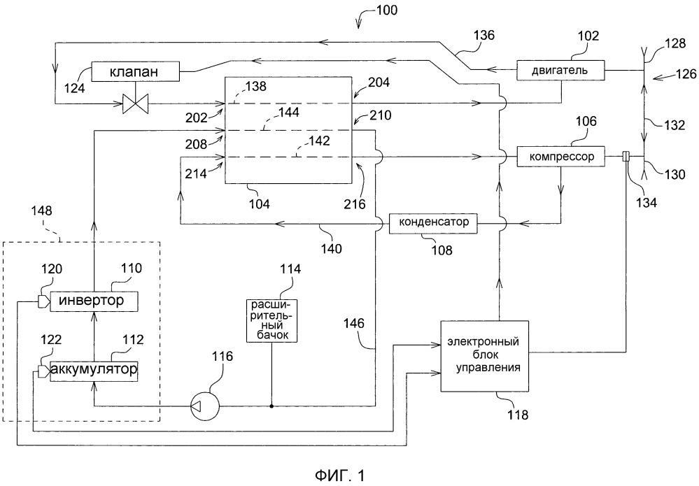 Система охлаждения/нагревания транспортного средства с консолидированным нагревательным/охлаждающим сердечником