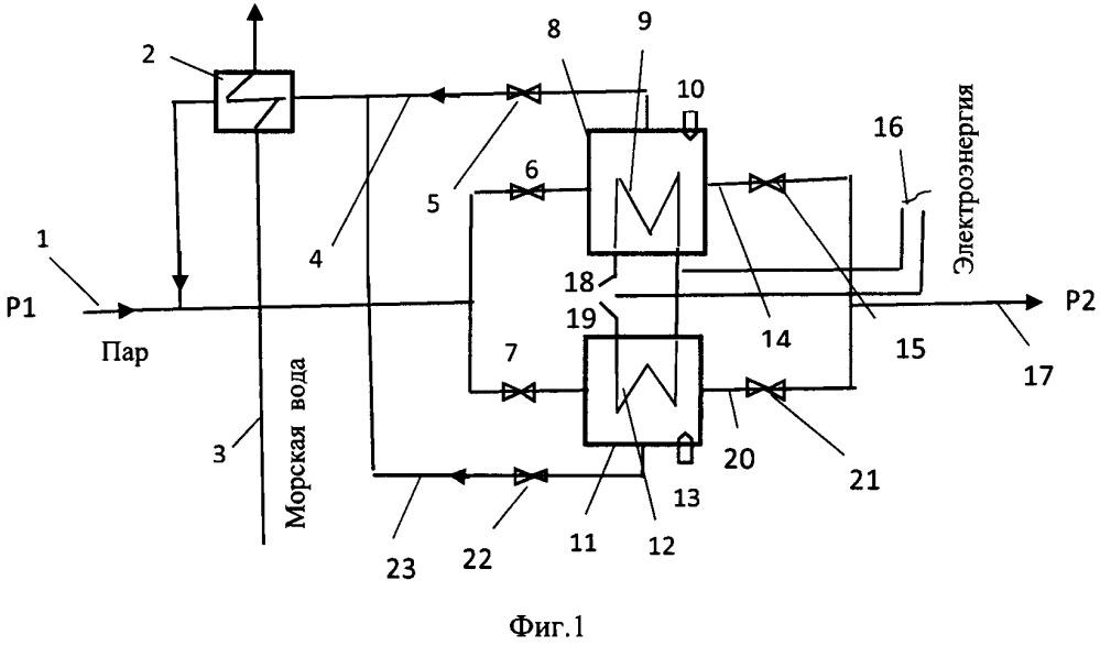 Способ работы опреснительной установки с многоступенчатыми испарителями и паровым компрессором и установка для его реализации