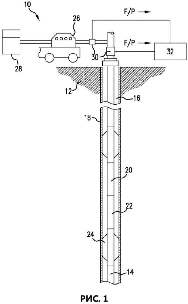 Оценка трещиноватости в скважинах с обсаженным стволом