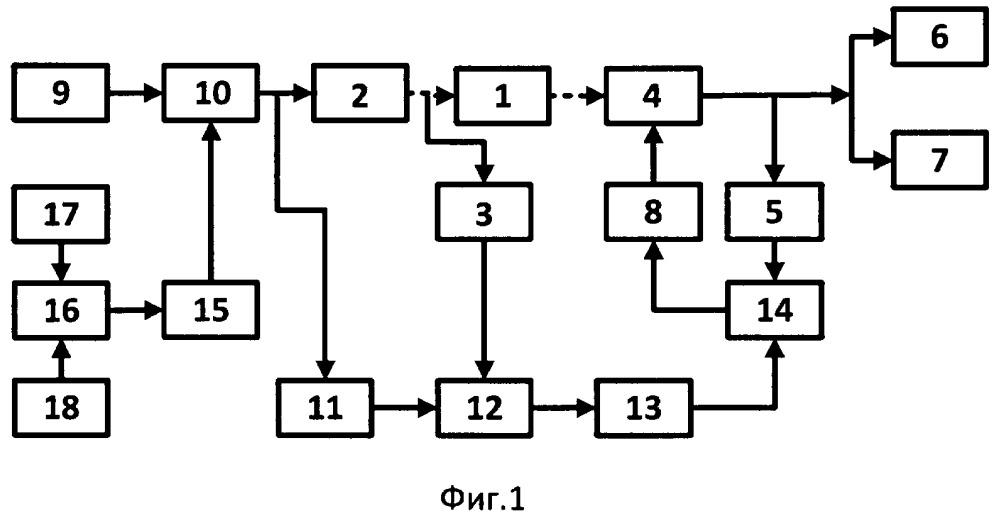 Способ регулирования электрической передачи тепловоза