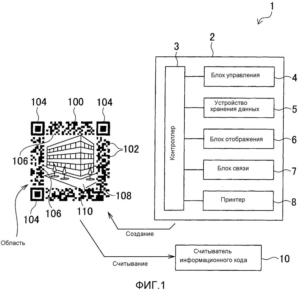Информационный код, способ создания информационного кода, считыватель информационного кода и система, которая использует информационный код