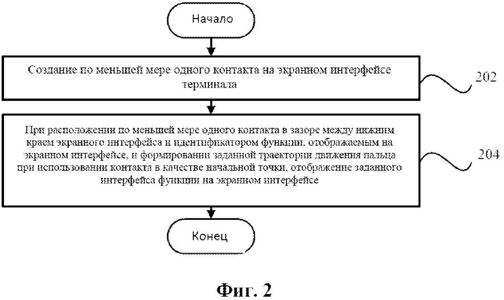 Способ эксплуатации терминала и терминал