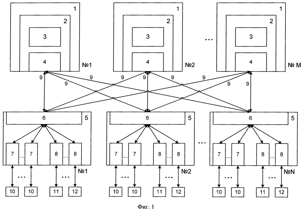 Автоматизированная система оповещения