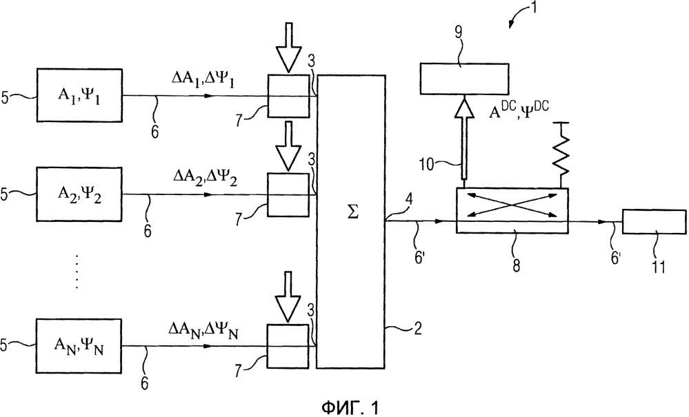 Устройство и метод генерации высокой радиочастотной мощности