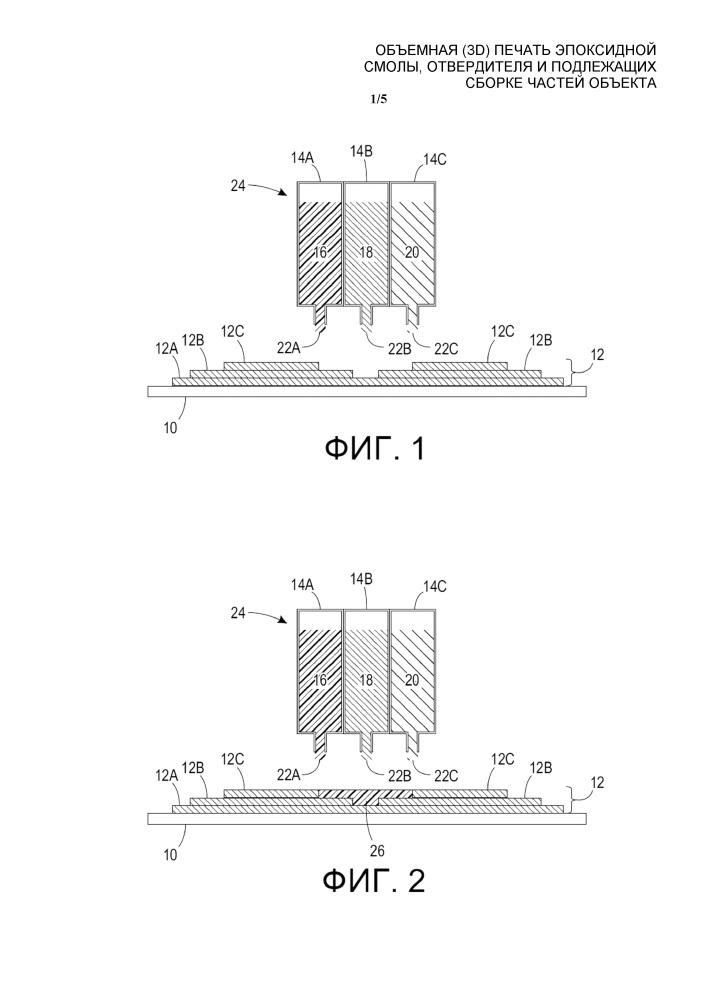 Объемная (3d) печать эпоксидной смолы, отвердителя и подлежащих сборке частей объекта