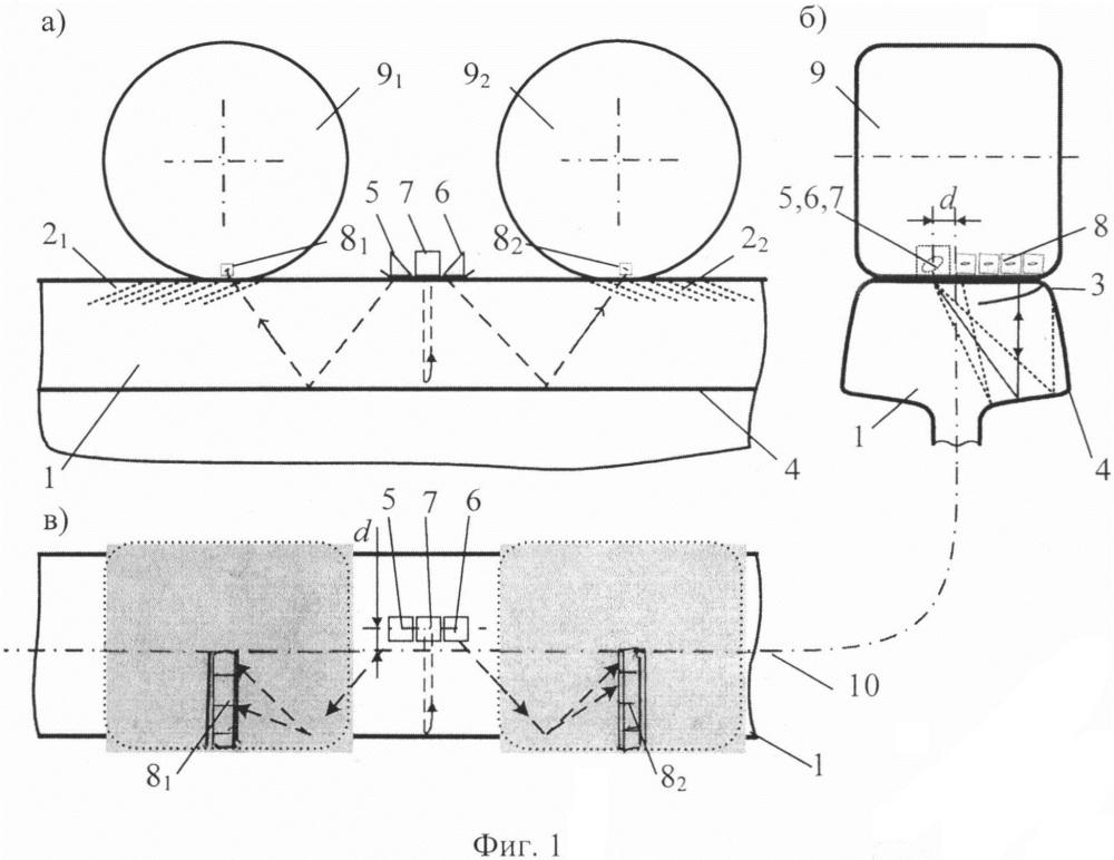 Способ ультразвукового обнаружения микротрещин на поверхности катания головки рельса
