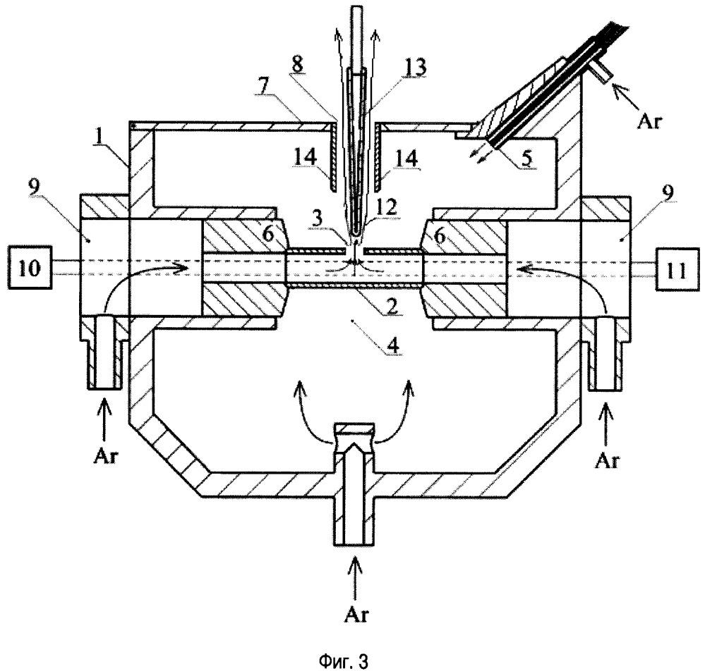 Электротермический атомизатор для спектрального анализа проб