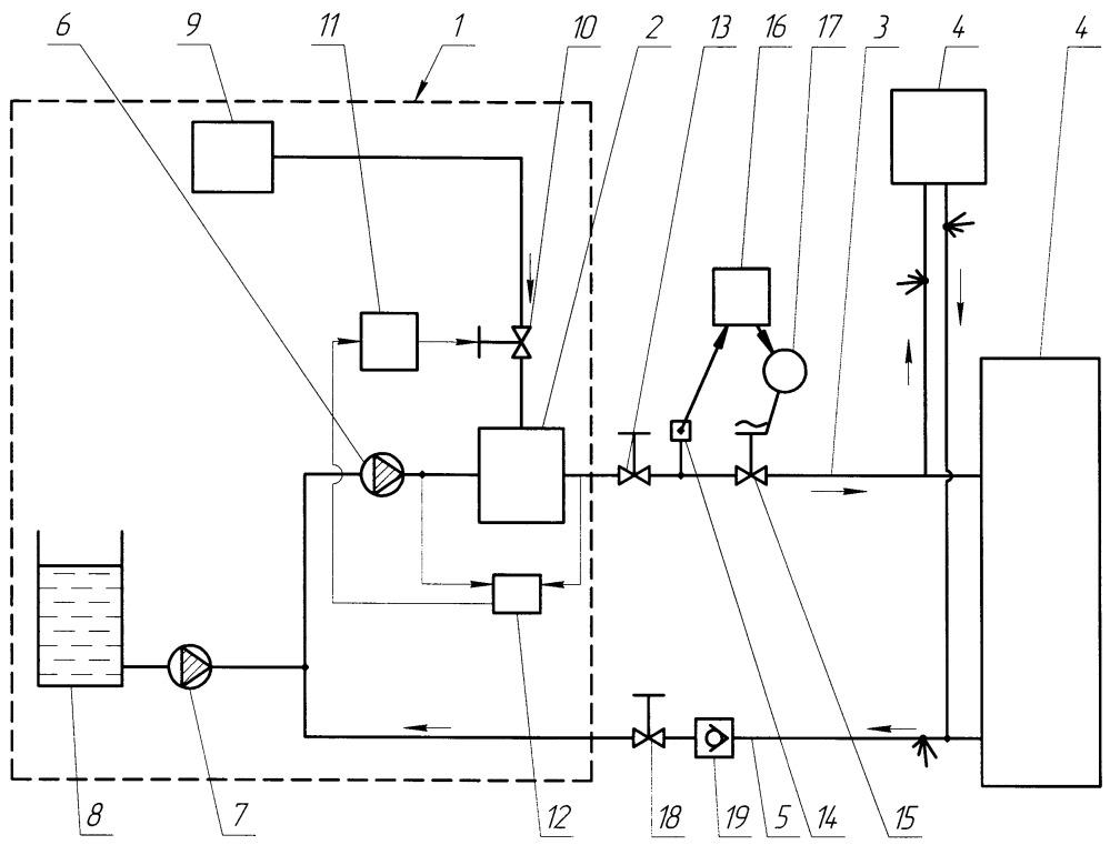 Система теплоснабжения с автоматической блокировкой тепловой сети при возникновении аварийных утечек на тепловой сети