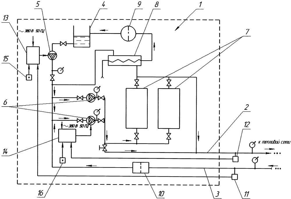 Система управления гидравлическими режимами котельной системы теплоснабжения