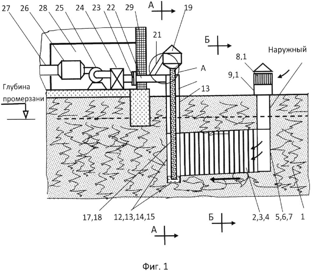 Экологичный энергосберегающий комплекс системы кондиционирования