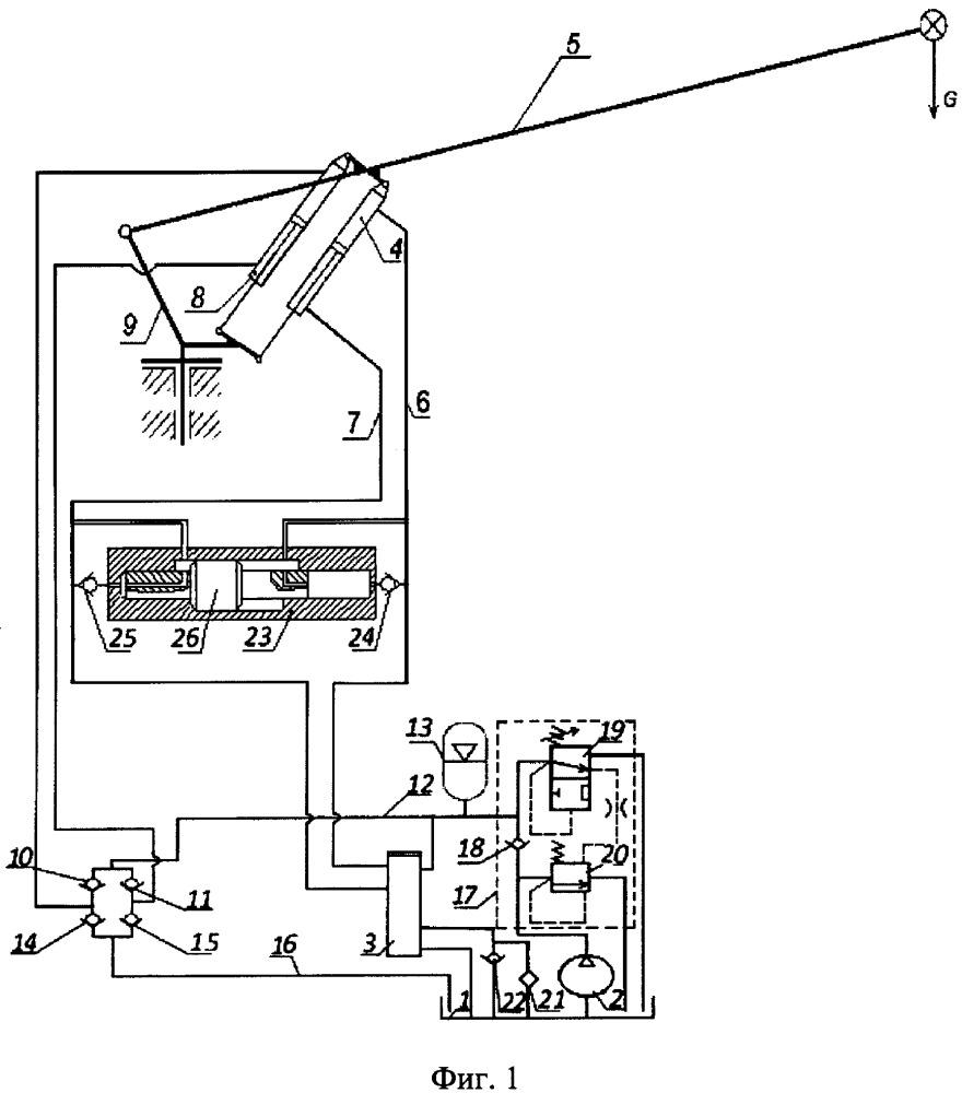 Гидропривод грузоподъемного механизма стрелы манипулятора