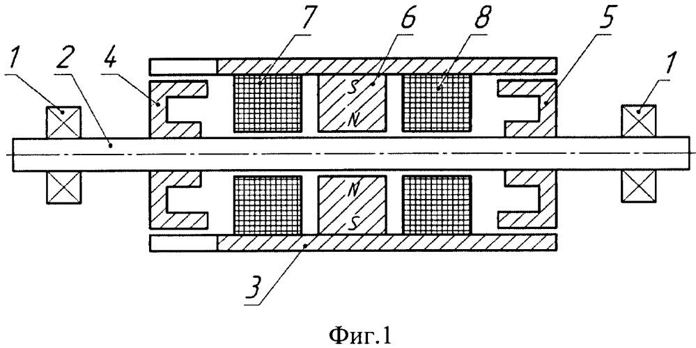 Способ управления магнитным потоком электрической машины