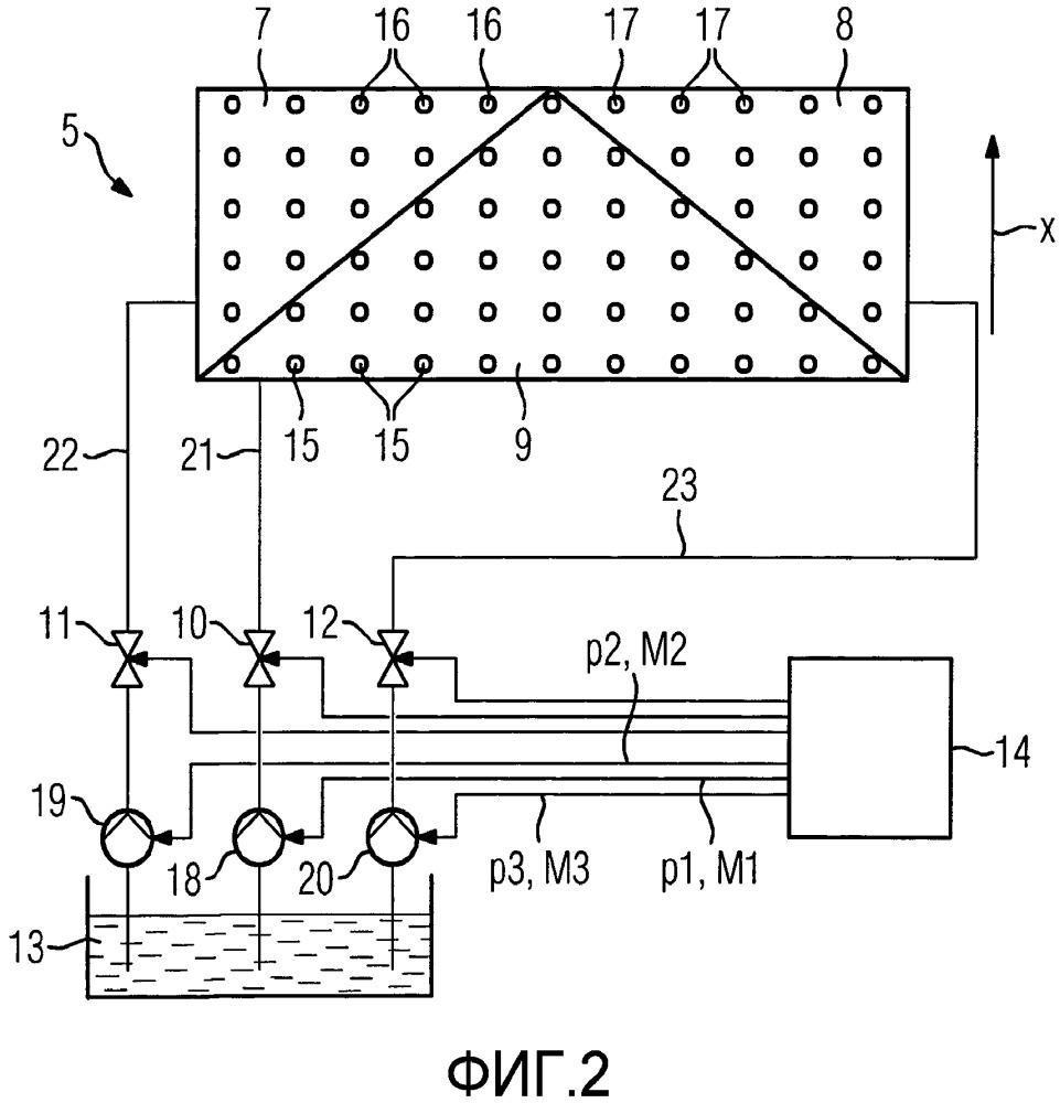 Охлаждающее устройство с охлаждающим действием, зависящим от ширины