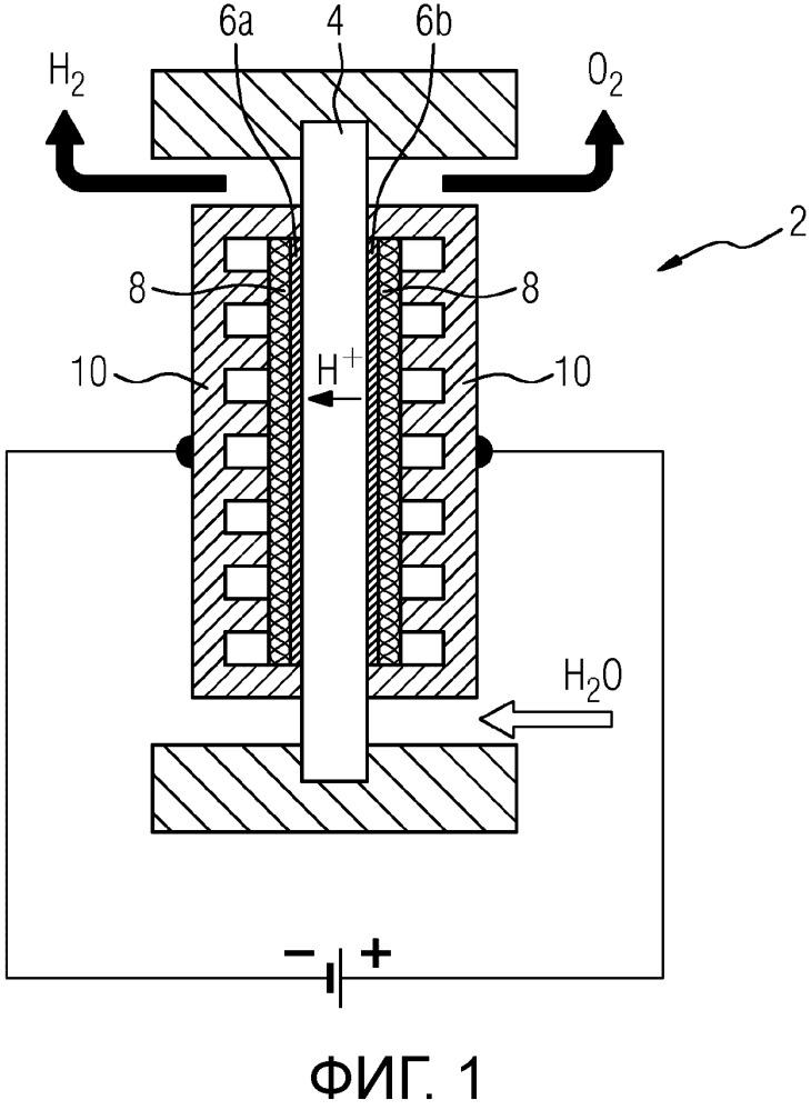 Газодиффузионный слой, электрохимический элемент с таким газодиффузионным слоем, а также электролизер