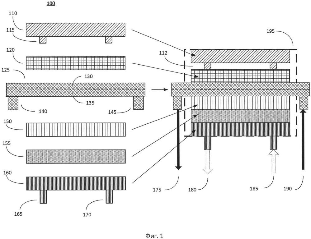 Способ и устройство микроканального теплопоглощающего устройства для термофотоэлектрического генератора электрической энергии с микрозазором
