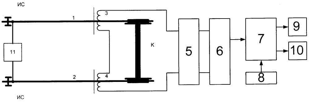 Устройство автоматической локомотивной сигнализации с интегрированием принимаемых сигналов