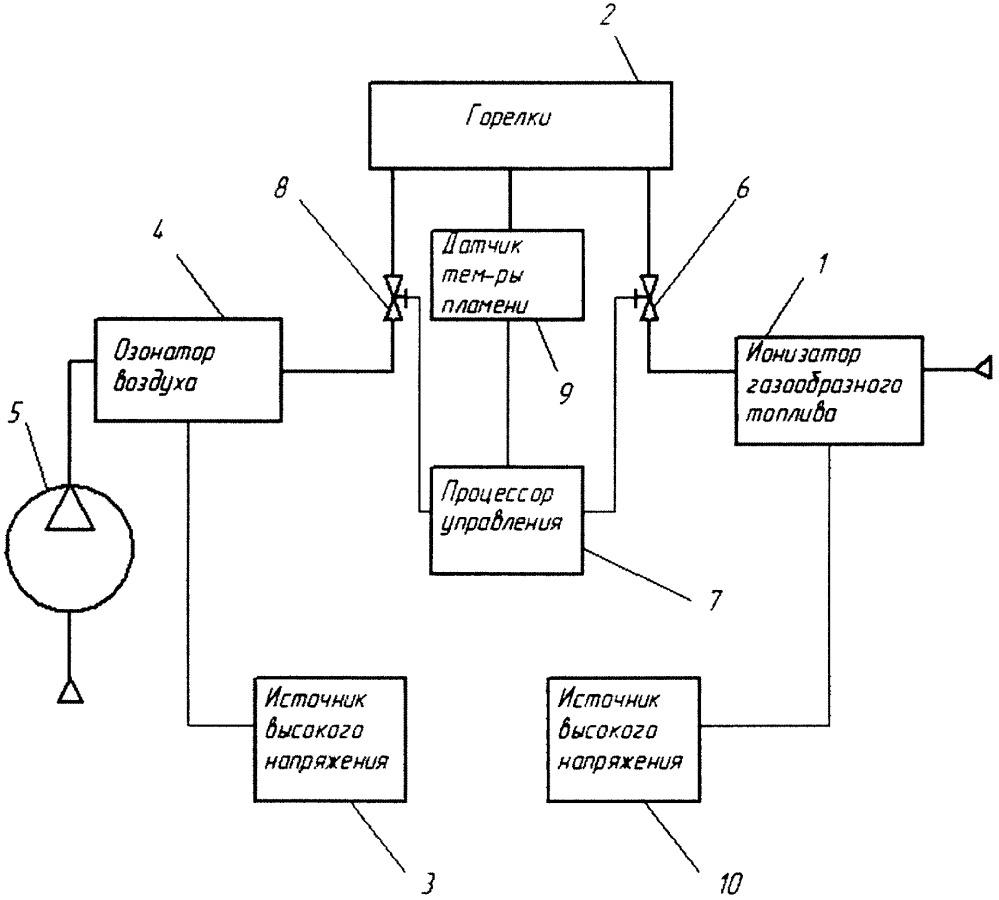 Способ подготовки газообразного топлива и воздуха перед подачей в устройстве сжигания