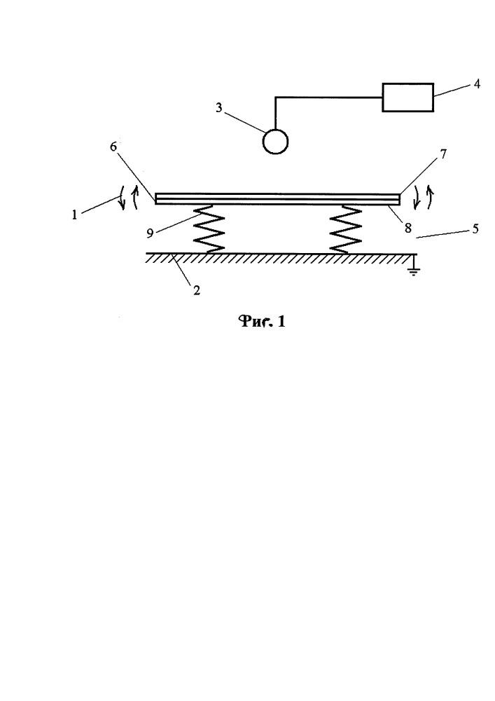 Способ интенсификации конвективного теплообмена