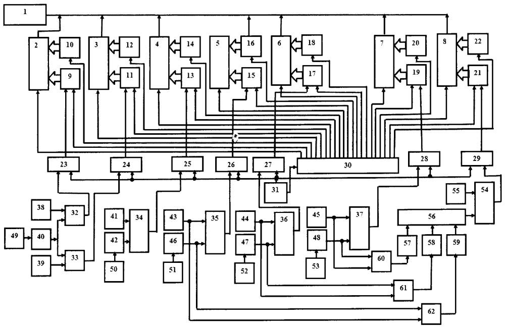 Устройство дистанционного контроля параметров условий труда в условиях загазованности