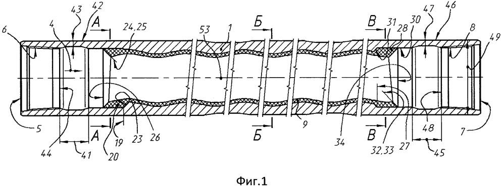 Статор винтовой героторной гидромашины