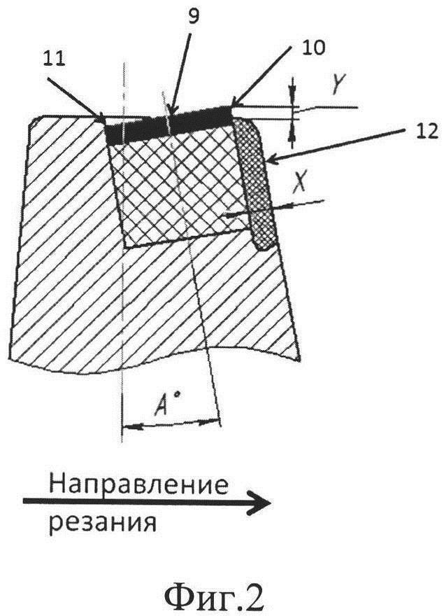Лопастное долото с цилиндрической режущей структурой