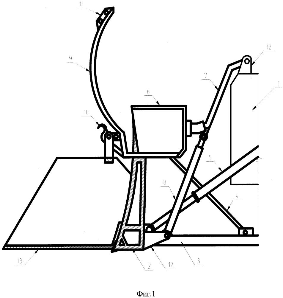 Рабочее оборудование гидравлического бульдозера