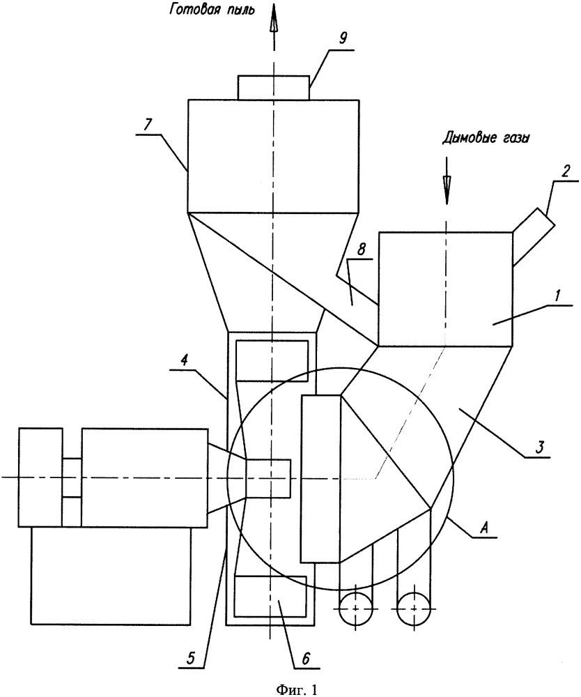 Мельница-вентилятор (варианты)