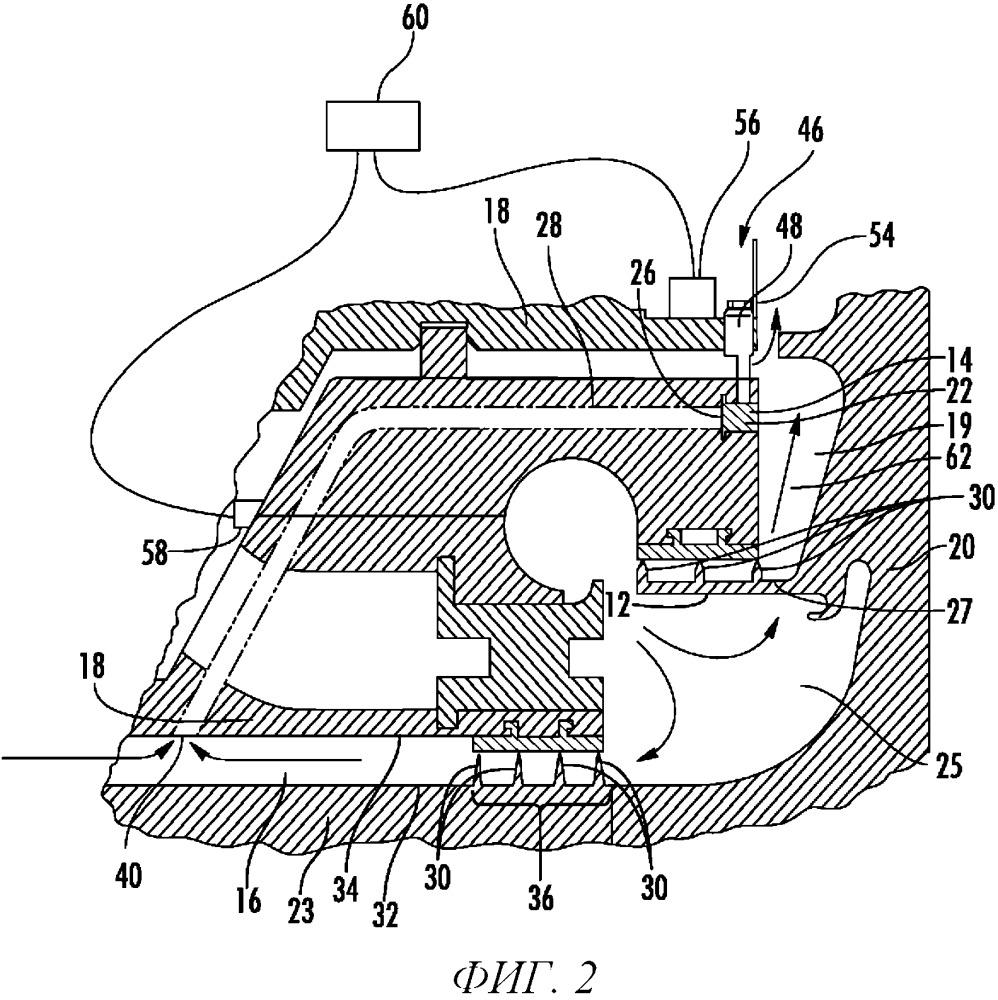 Активное управление перепускным потоком для уплотнения в газотурбинном двигателе
