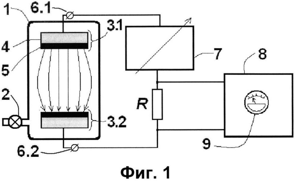 Способ модификации эмиссионной поверхности электродов для приборов с автоэлектронной эмиссией