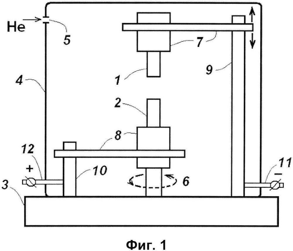 Способ изготовления катодно-сеточного узла электронного прибора с холодной эмиссией
