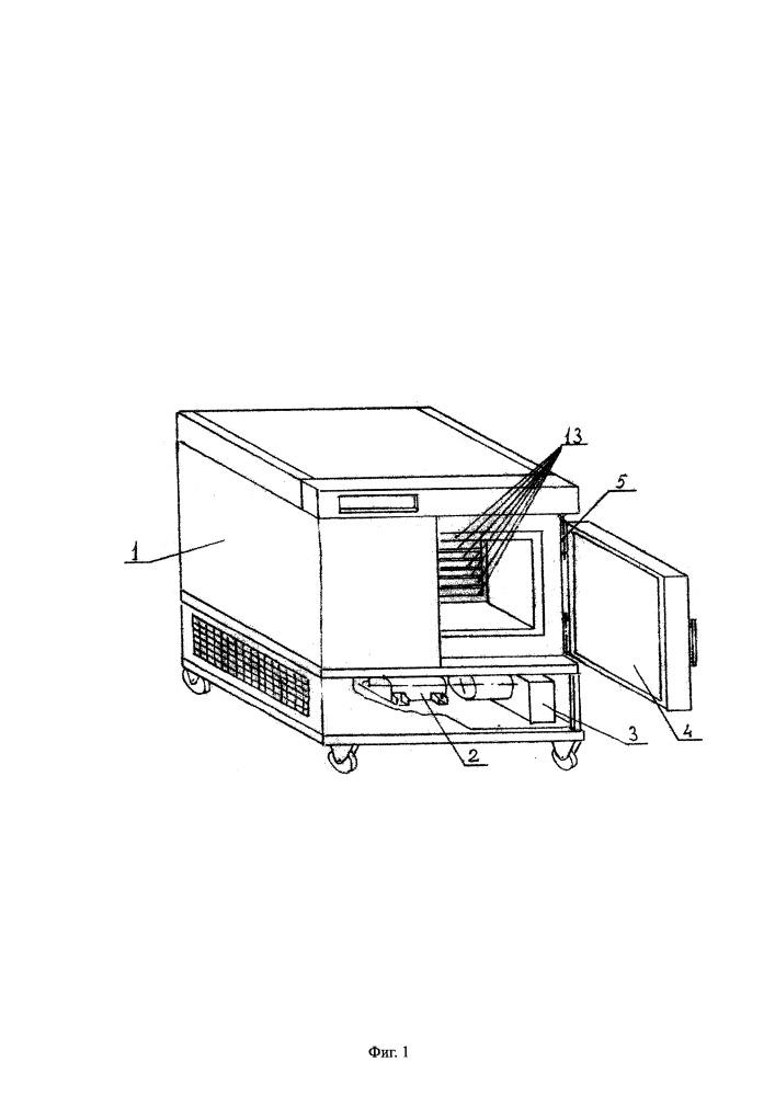 Устройство для замораживания контейнеров с плазмой крови