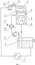 Способ охлаждения воды систем оборотного водоснабжения с помощью кольцевых каверно-артериальных устройств