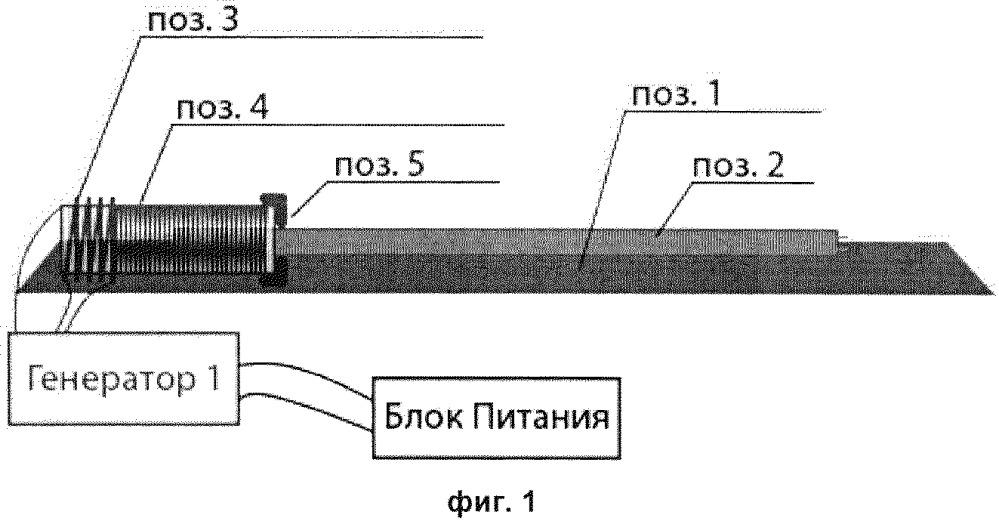 Устройство для функционирования искусственного источника света (два варианта)