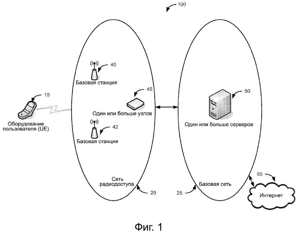 Передача малых объемов данных в беспроводной коммуникационной сети