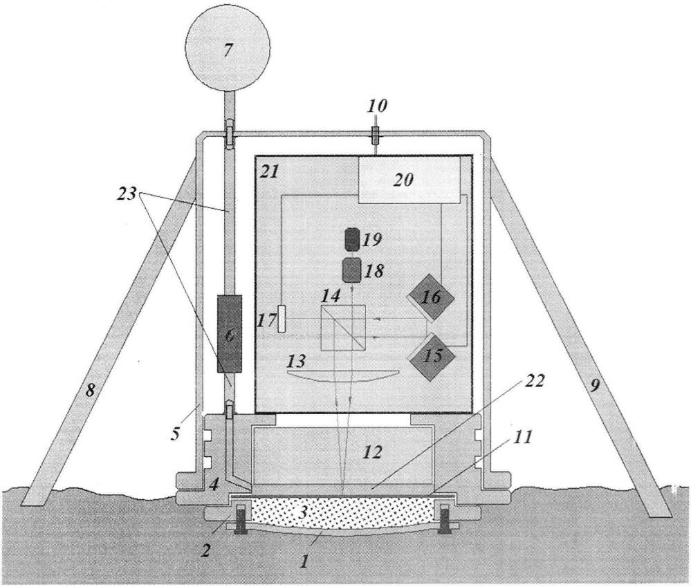 Лазерно-интерференционный донный сейсмограф