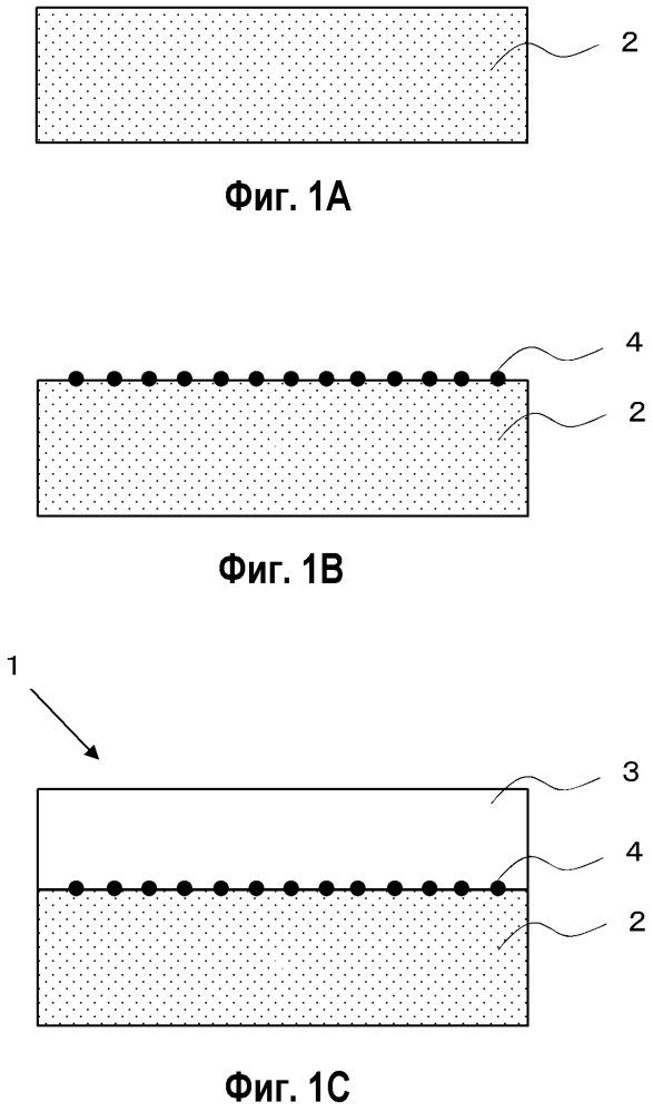 Шаблон для эпитаксиального выращивания, способ его получения и нитридное полупроводниковое устройство