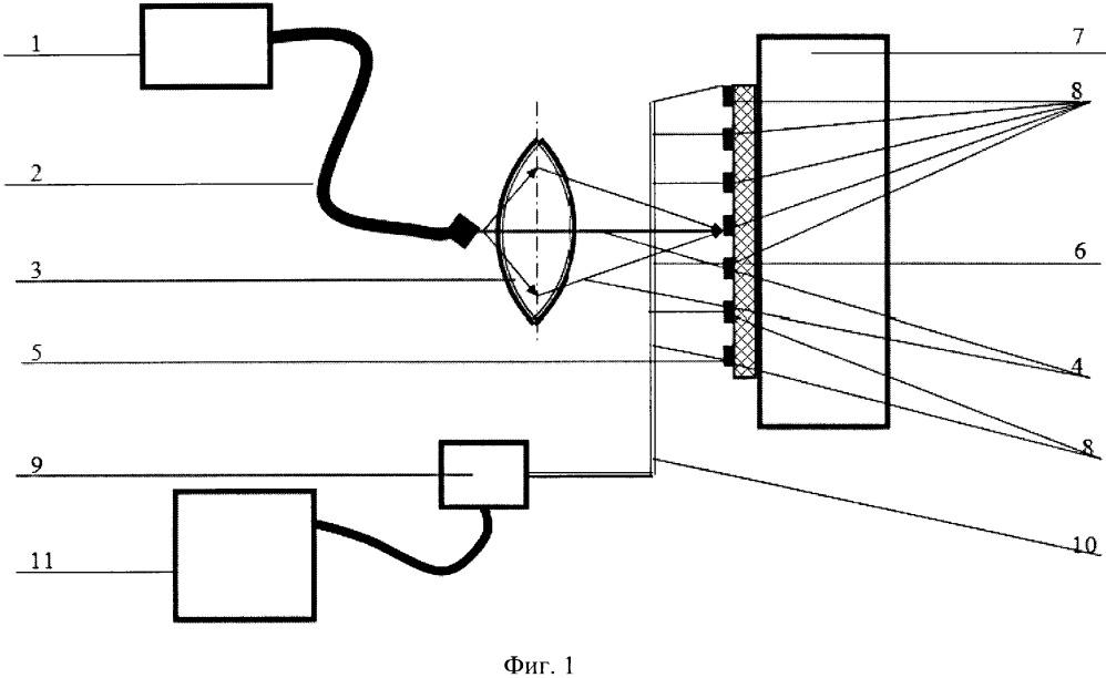 Способ импульсно-периодического лазерно-ультразвукового контроля твердых материалов и устройство для его осуществления