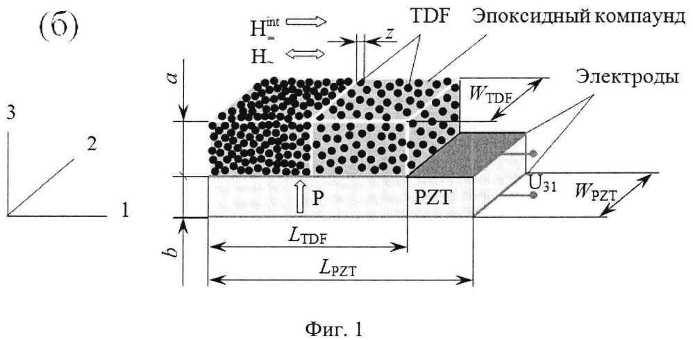 Магнитоэлектрический композиционный материал для датчика магнитного поля