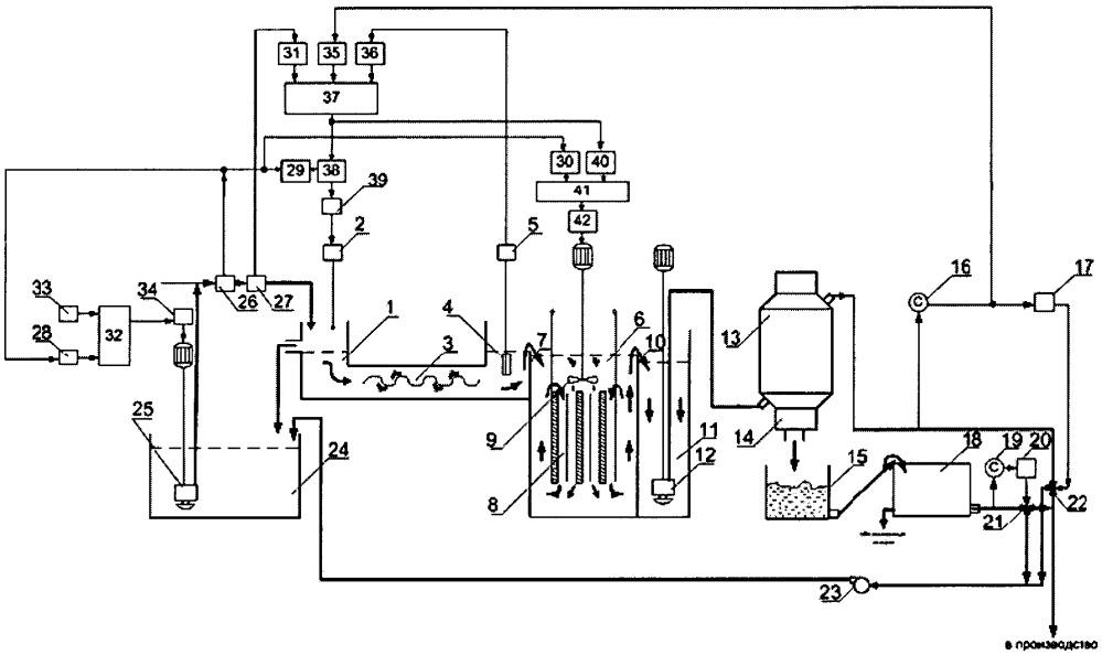 Автоматизированное устройство для очистки промышленных стоков