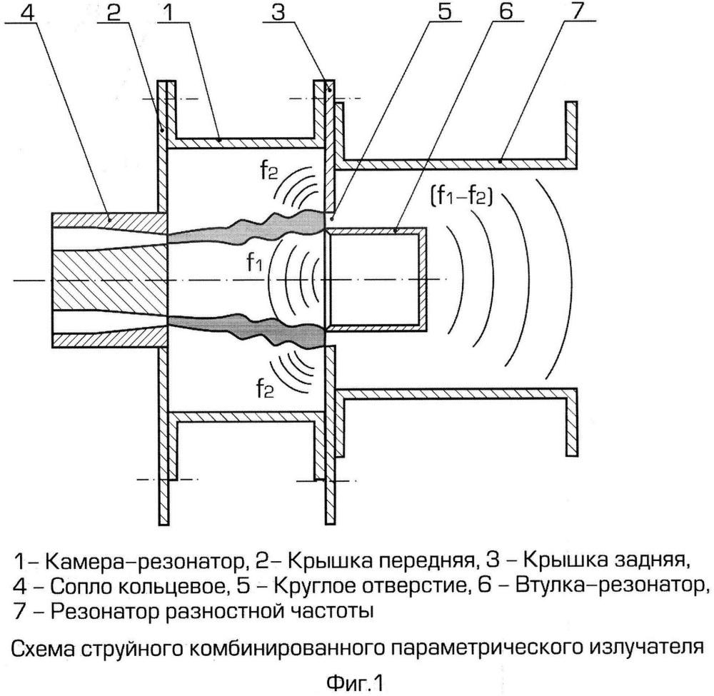 Способ и устройство струйного комбинированного параметрического излучателя для генерирования и модуляции волн давления в стволе нагнетательной скважины