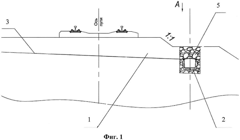 Водосборно-водоотводная система железнодорожного пути
