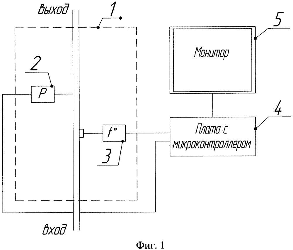 Диагностический блок для технического контроля гидростатической трансмиссии (гст)