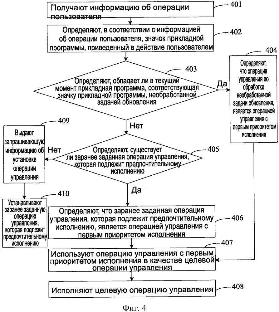Способ управления прикладной программой и соответствующее устройство