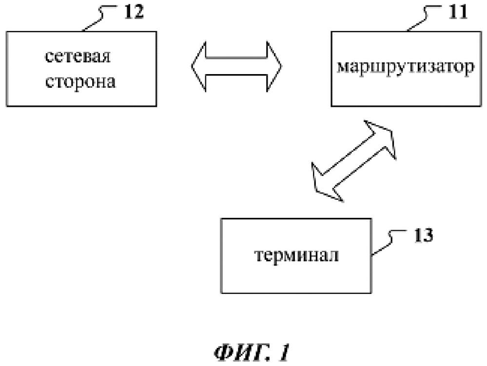 Способ, устройство и система обновления приложения